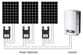 Components for solar power plant